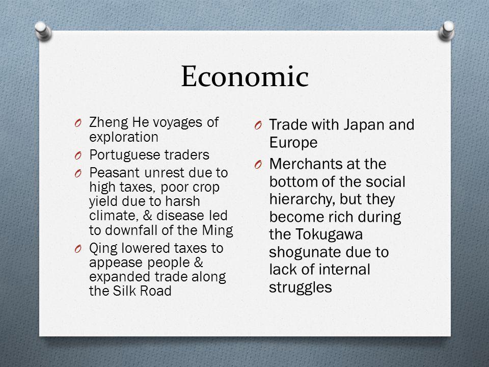 japanese vs european feudalism