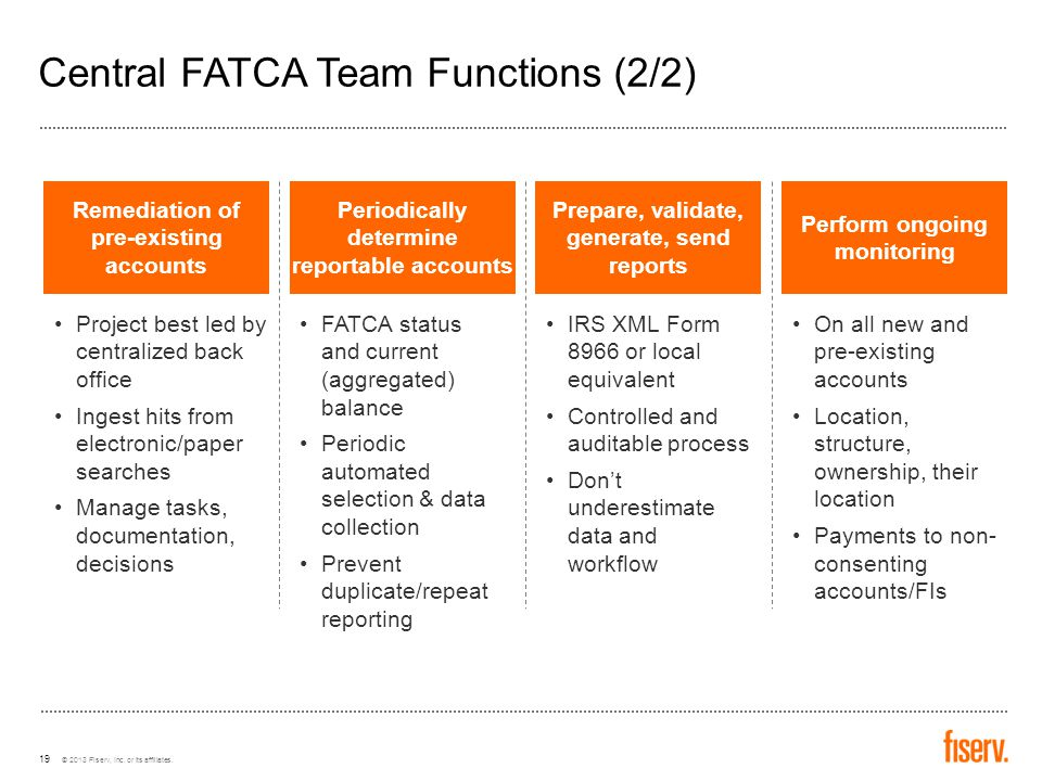 Fatca Leveraging Existing It Solutions For Compliance Ppt Video