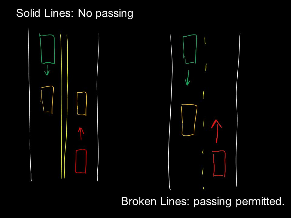 Solid Lines: No passing