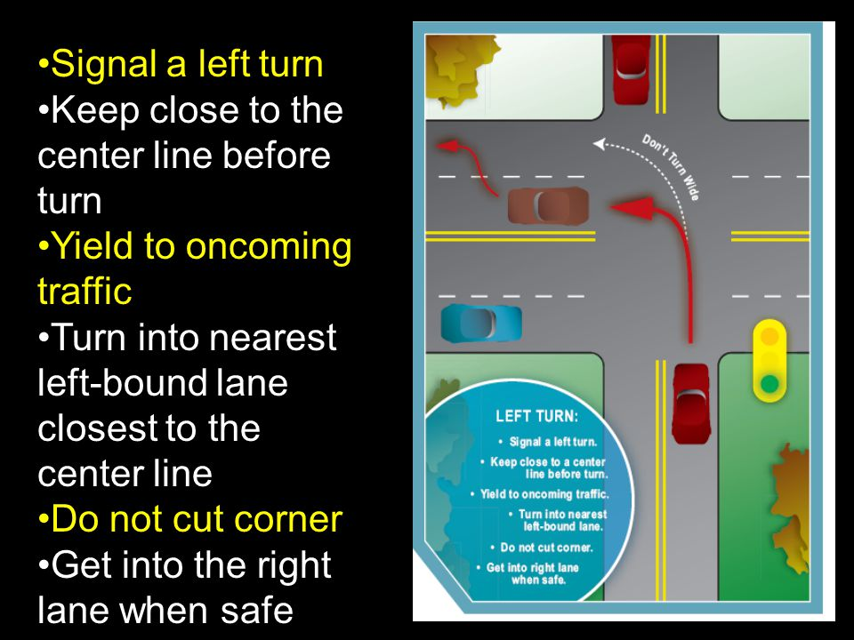 Signal a left turn Keep close to the center line before turn. Yield to oncoming traffic.