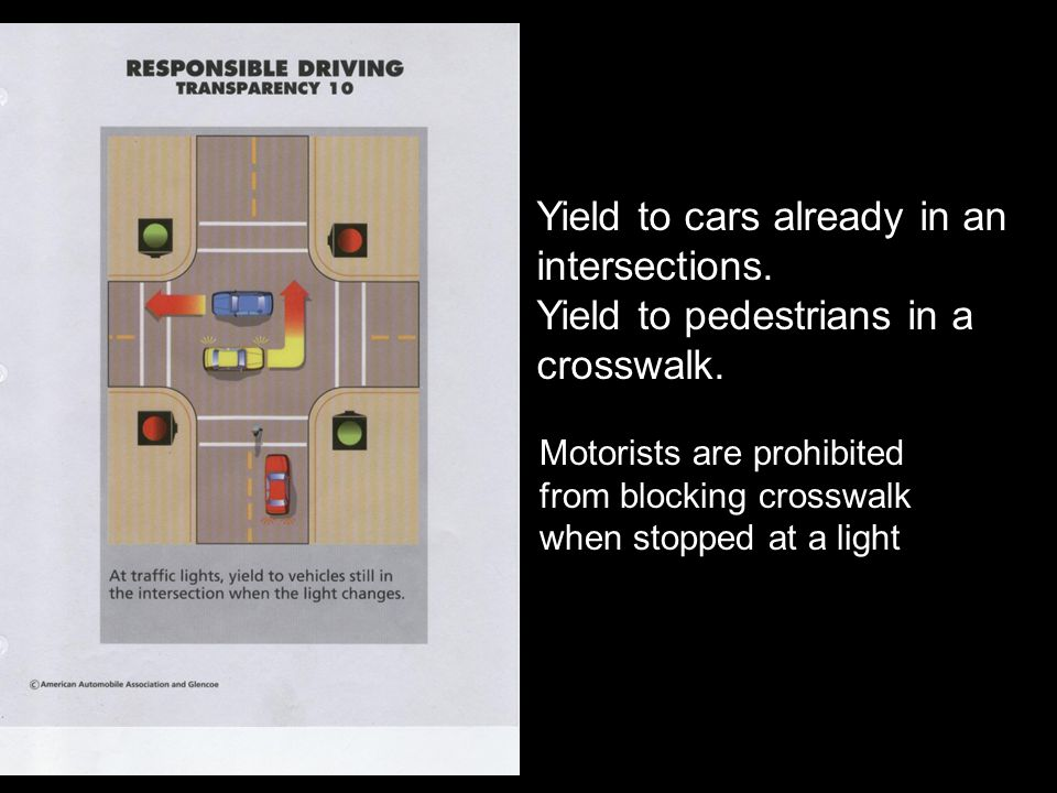 Yield to cars already in an intersections.