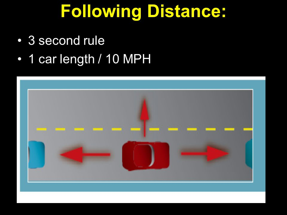 Following Distance: 3 second rule 1 car length / 10 MPH