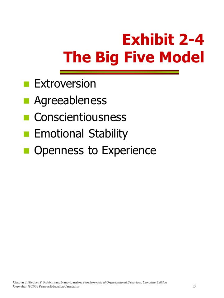 Exhibit 2-4 The Big Five Model
