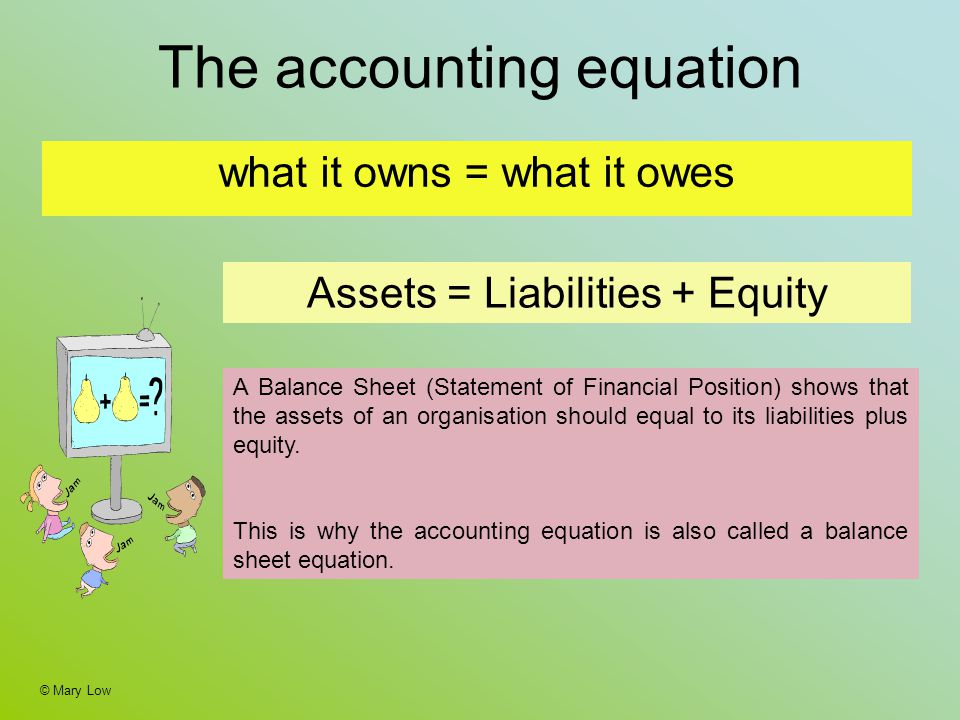 accounting equation periodic inventory system ppt download