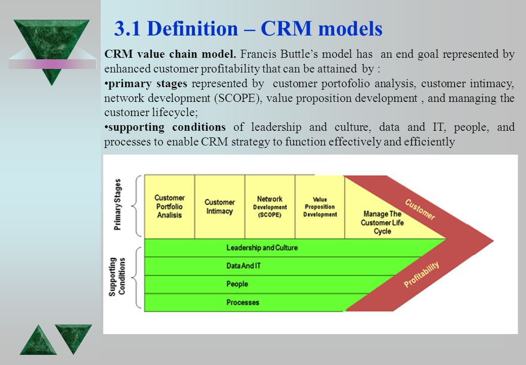 crm value chain analysis The value chain and value stream are different just as illustrated in the earlier definitions a value chain is more complex than a value stream and generally composed of value stream components the most important differentiator is their purpose.