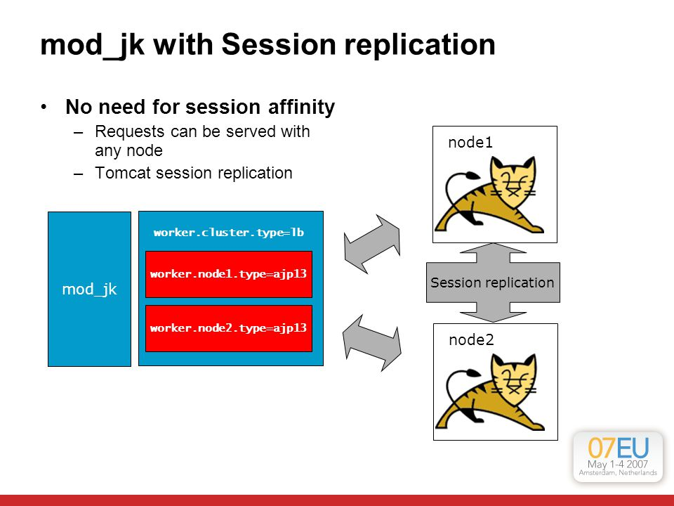 mod_jk with Session replication