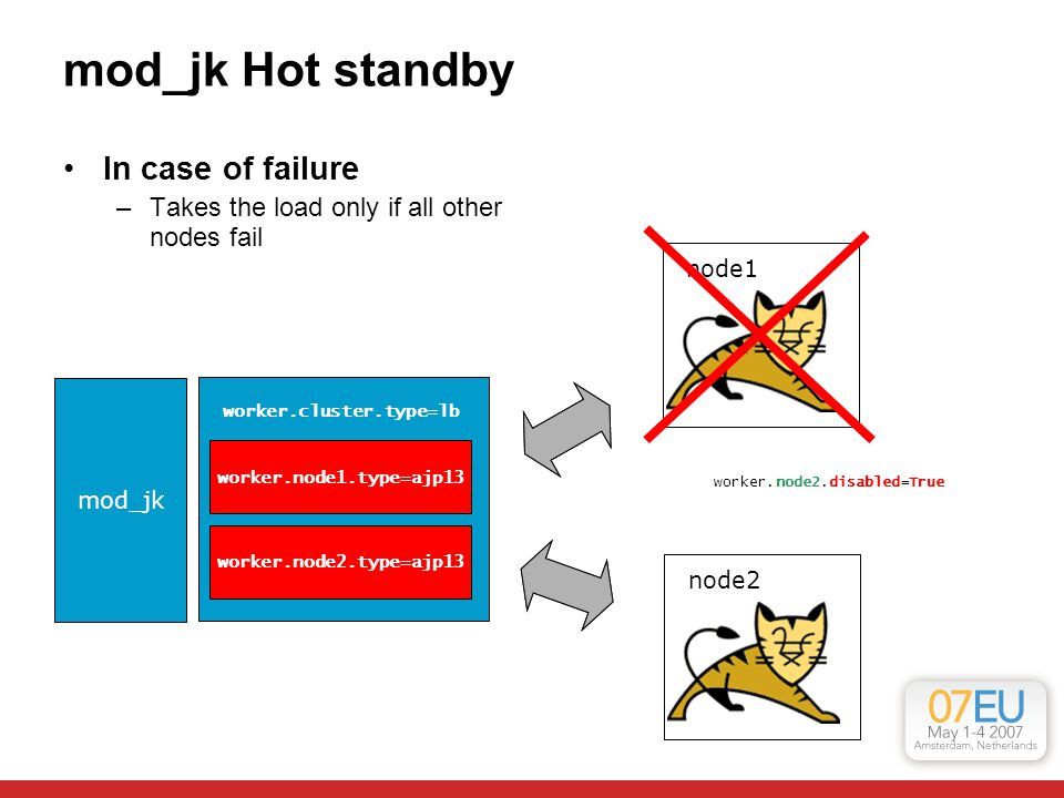 mod_jk Hot standby In case of failure