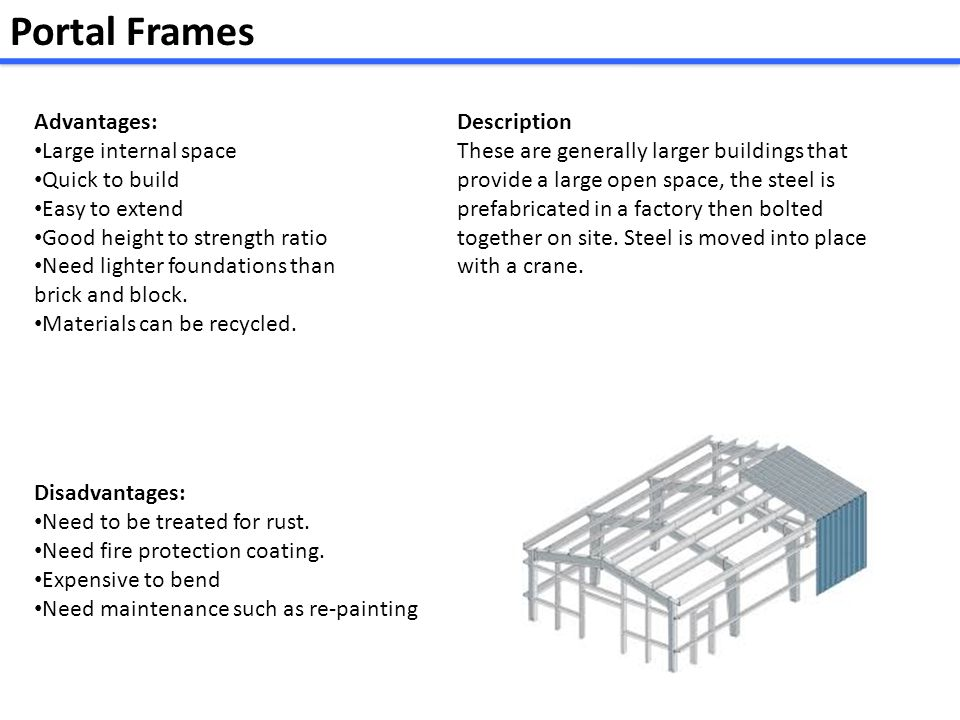 Prefabricated Timber Frame Construction - ppt video online download