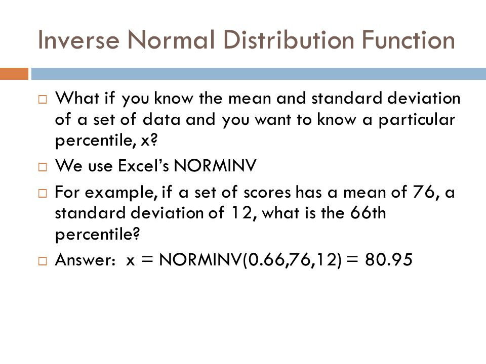 Inverse Normal Distribution Function