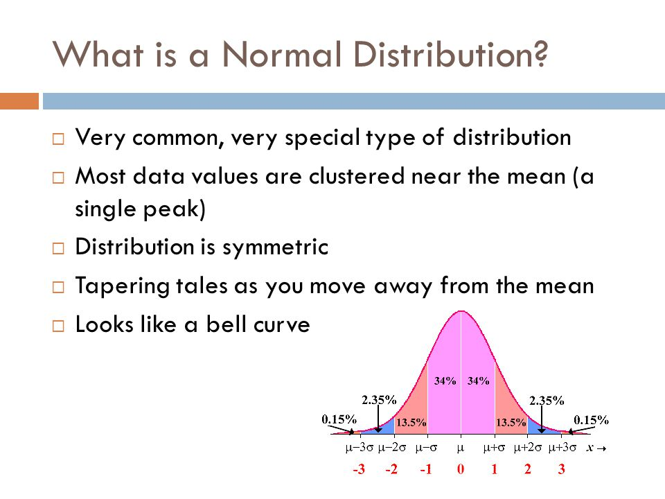 What is a Normal Distribution