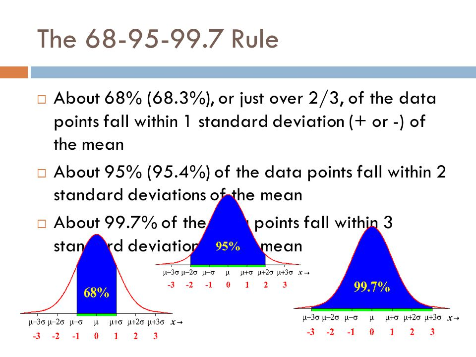 The Rule About 68% (68.3%), or just over 2/3, of the data points fall within 1 standard deviation (+ or -) of the mean.