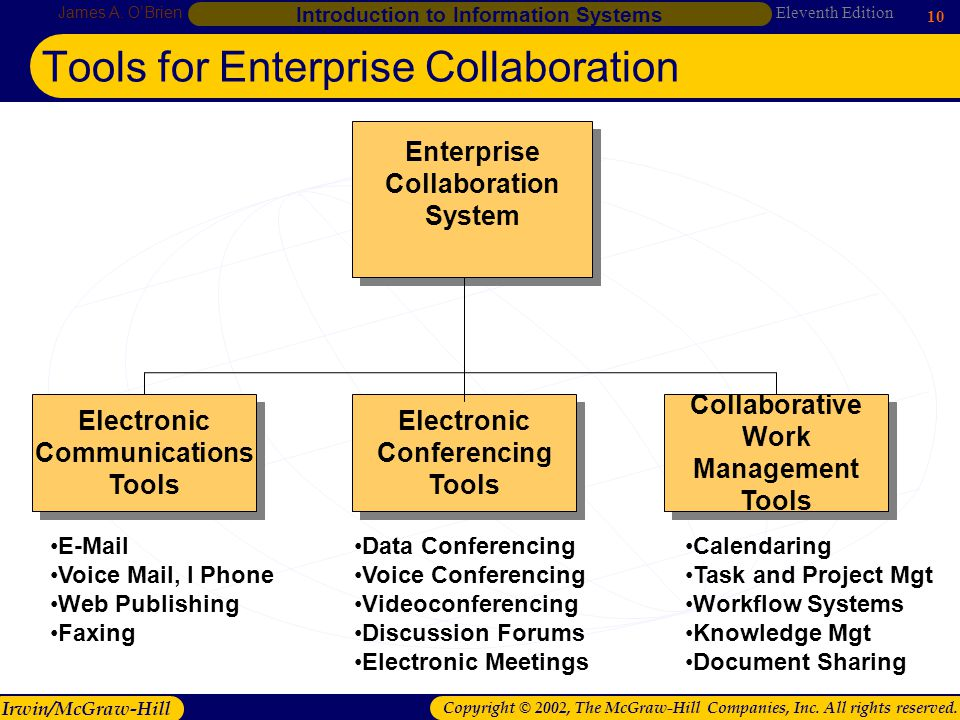 Tools for Enterprise Collaboration
