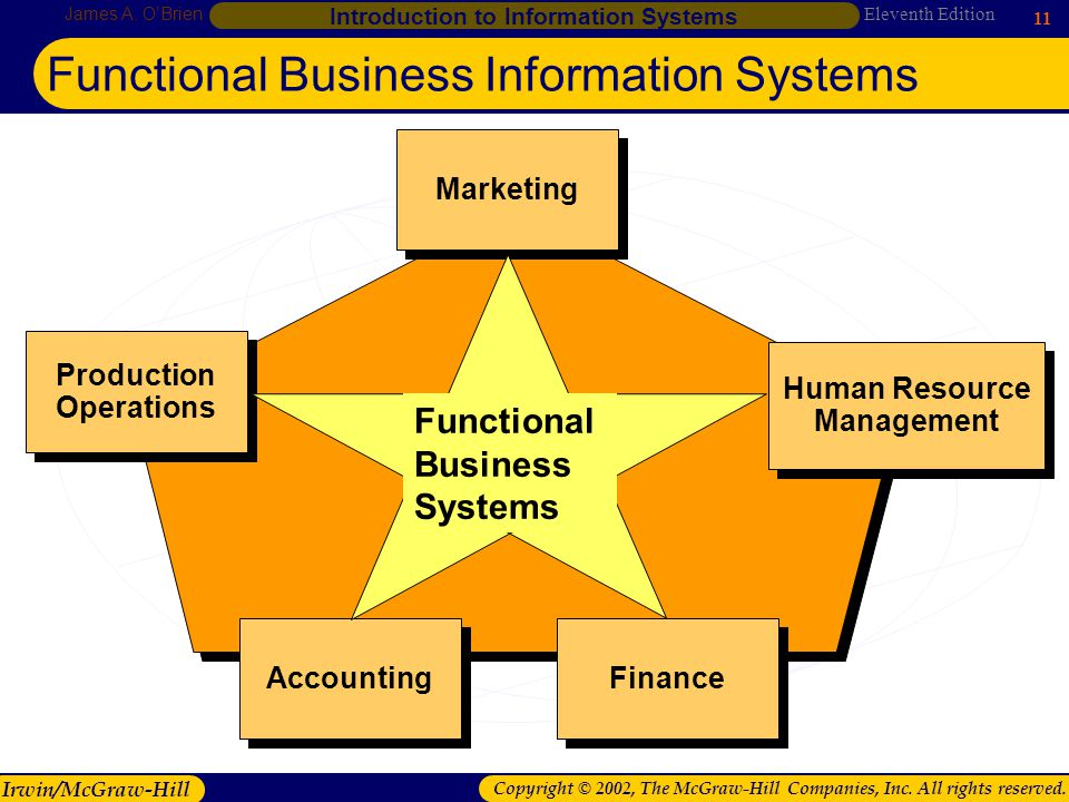 Functional Business Information Systems