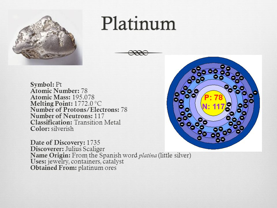 Atomic Symbol Platinum Images Free Symbol And Sign Meaning