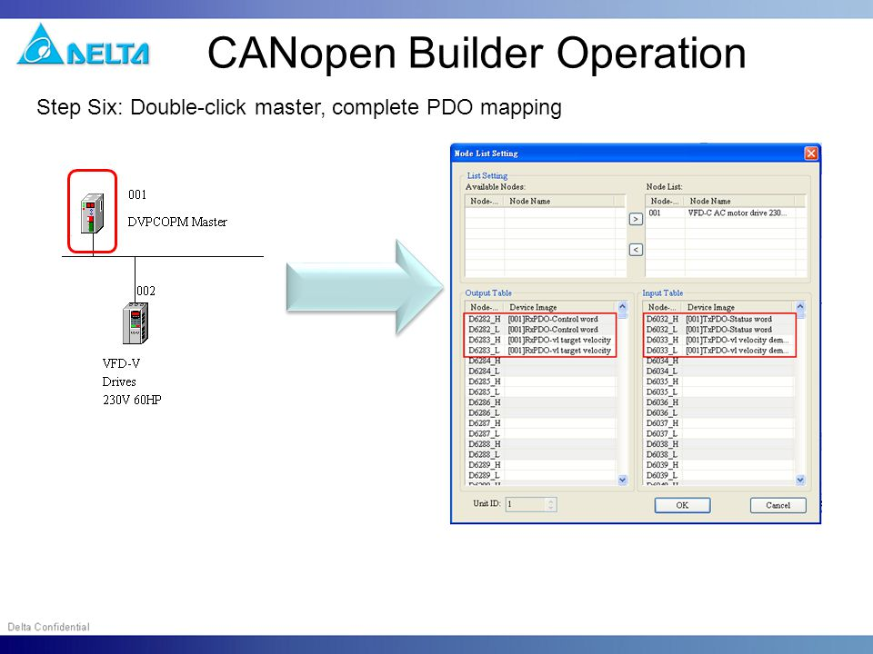 CANopen Introduction for C ppt video online download