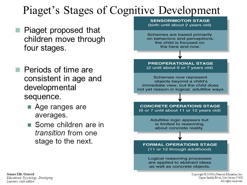 Black teen cognitive development — 2