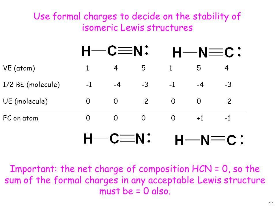 1 covalent bonding sharing of electron pairs by atoms ppt video rh slideplayer com lewis diagram ch4 lewis diagram ch2o