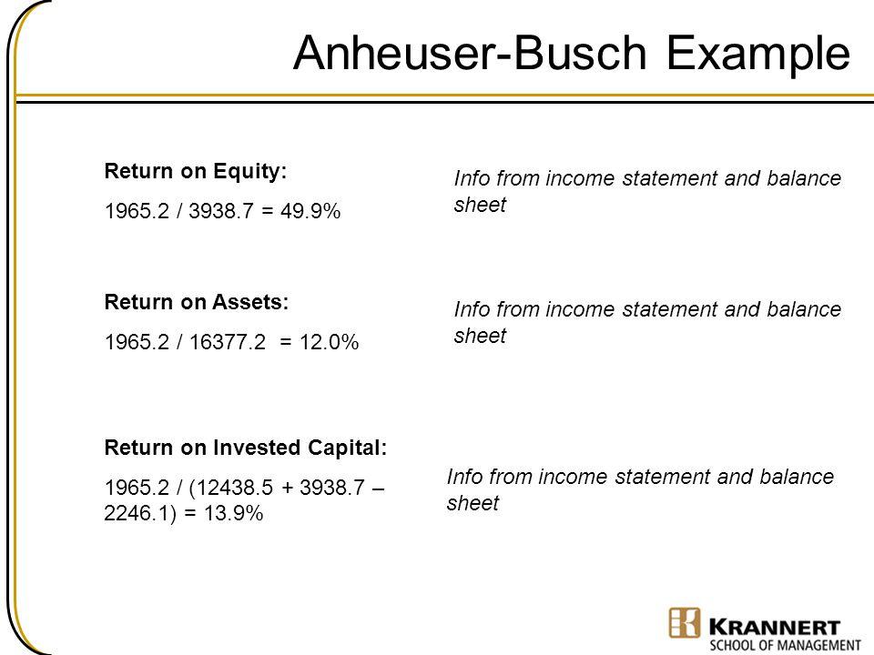 Financial Statement Analysis Entrepreneurial Finance Ppt Video