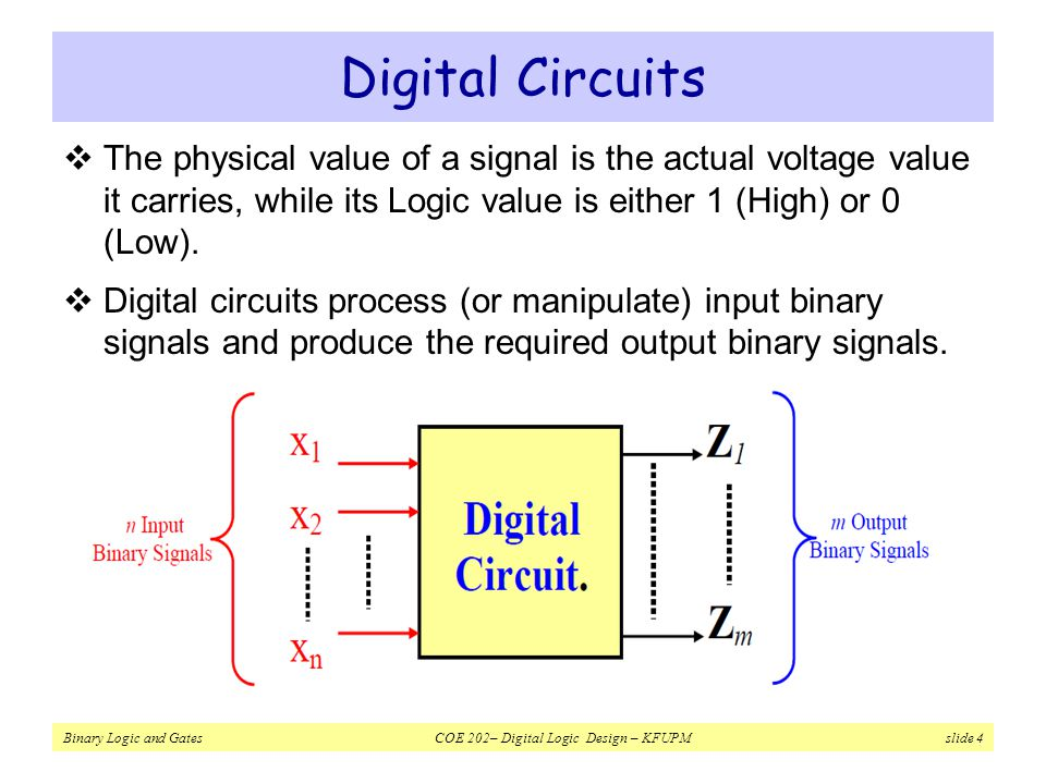 Digital Circuits The physical value of a signal is the actual voltage value it carries, while its Logic value is either 1 (High) or 0 (Low).