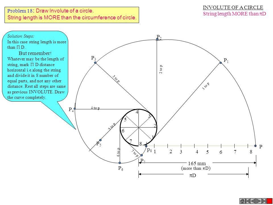 Definitions Cycloid Involute Spiral Helix Ppt Video Online