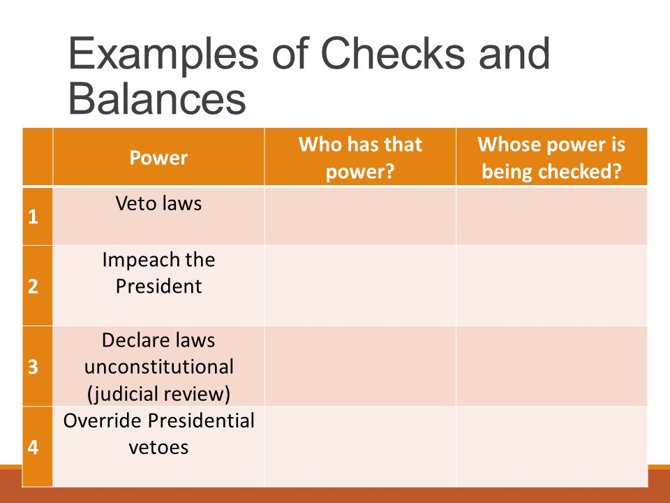 checks and balances and seperation of The separation of powers and checks and balances is a system that was created in america by the founding fathers in the constitution of the united states the separation of power plays an important role of keeping the three branches which are legislative, executive, and judicial in the government systems equal to one another and that neither.