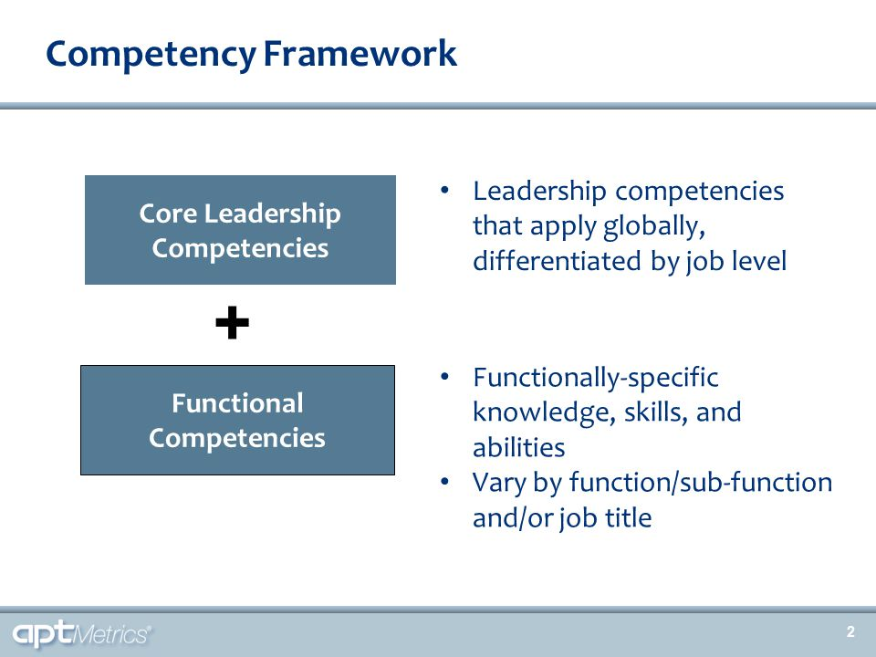 Competency Model Structure