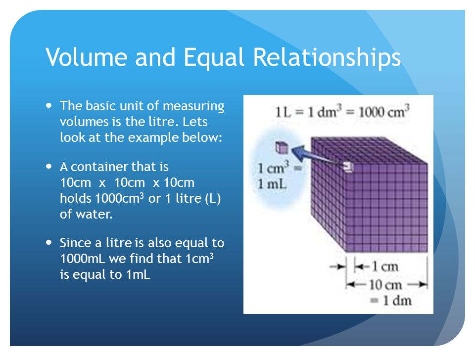Volume and Equal Relationships