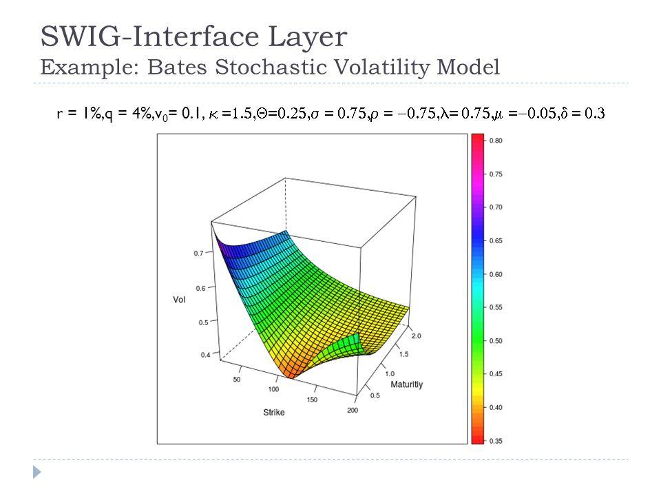 R/QuantLib Integration - ppt video online download