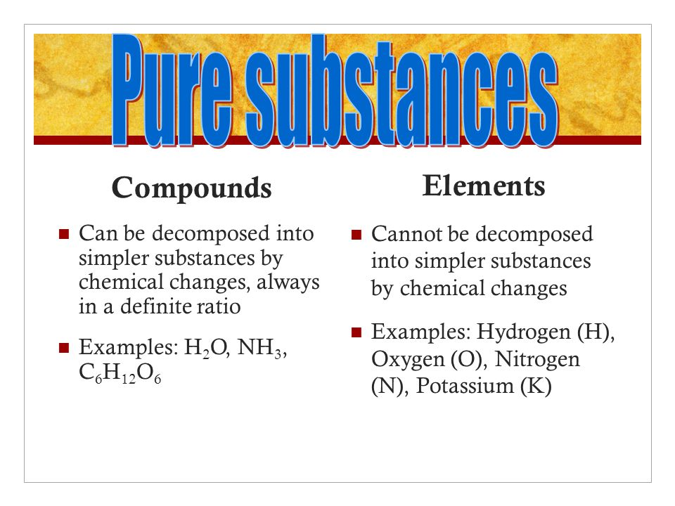 Pure substances Elements Compounds