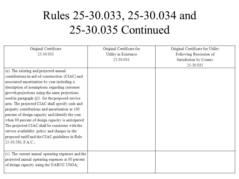 Rules 25-30.033, 25-30.034 and 25-30.035 Continued