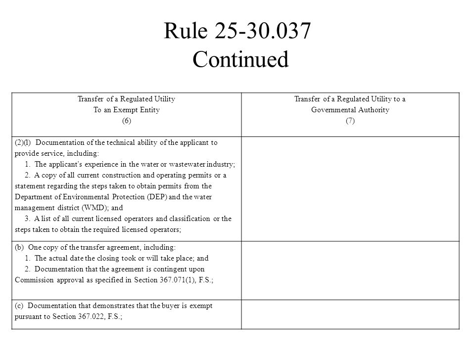 Rule 25-30.037 Continued Change of Majority Organizational
