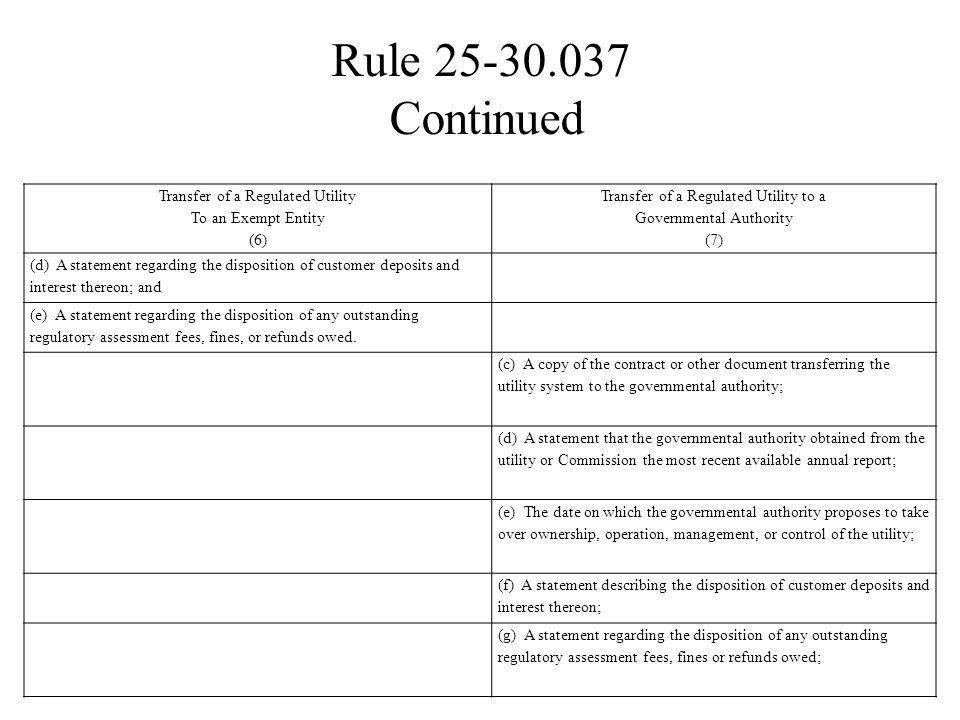 RULE 25-30.037 Transfer of a Regulated Utility to an Exempt Entity and Transfer of a Regulated Utility to a Governmental Authority.