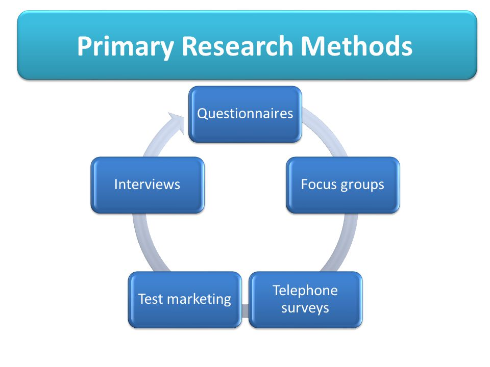 Primary Research Methods