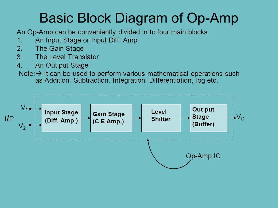 Basic Block Diagram Of Op Amp Ppt Download