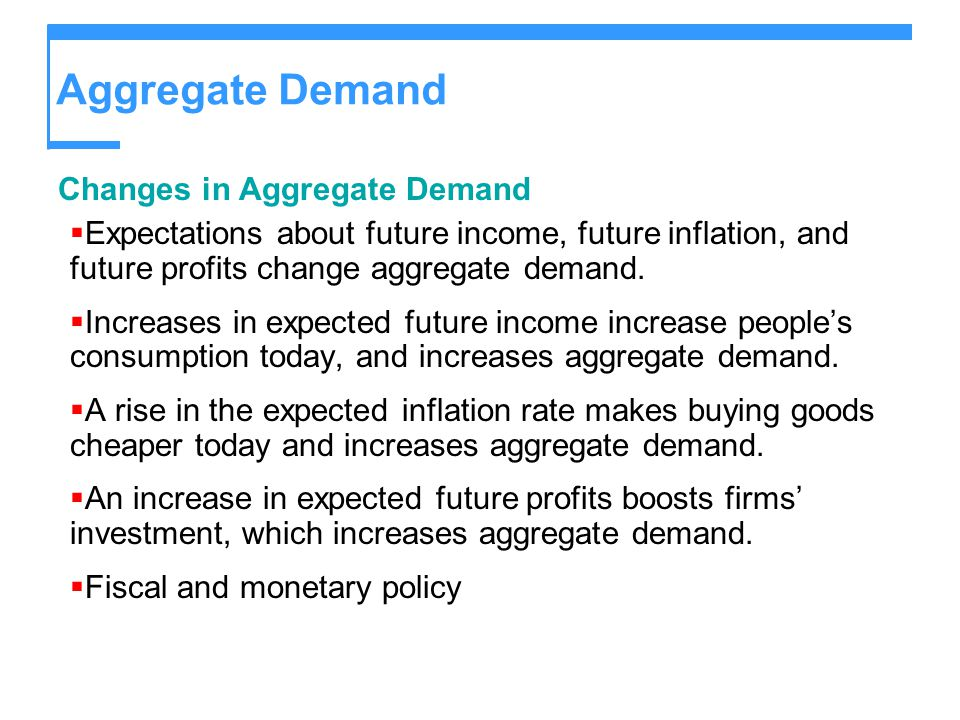 Aggregate Demand Changes in Aggregate Demand