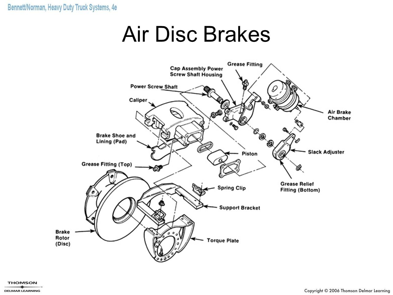 Chapter 31 Air Brake Servicing Ppt Video Online Download Brakes Schematic 59 Disc