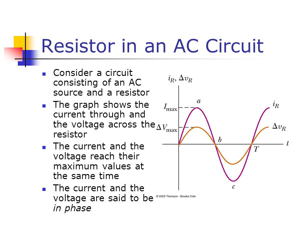 Voltage Ac Circuit Waves Wiring Diagram For Light Switch