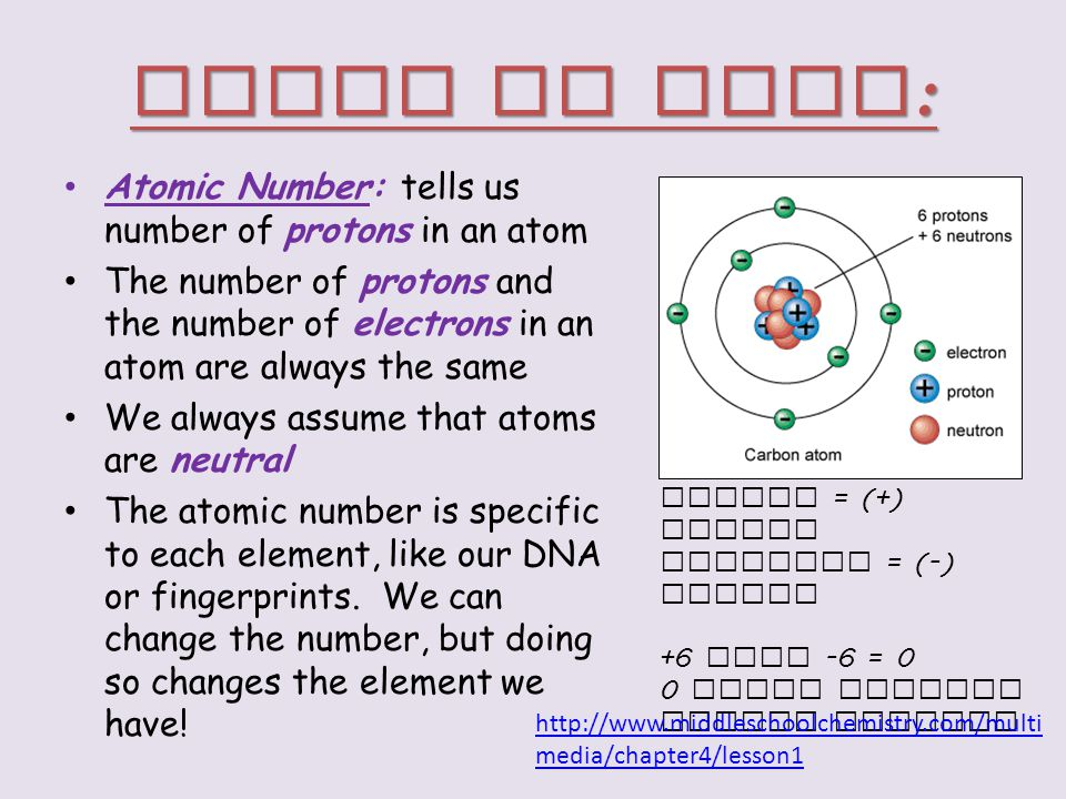 The periodic table ppt video online download parts to know atomic number tells us number of protons in an atom urtaz Image collections