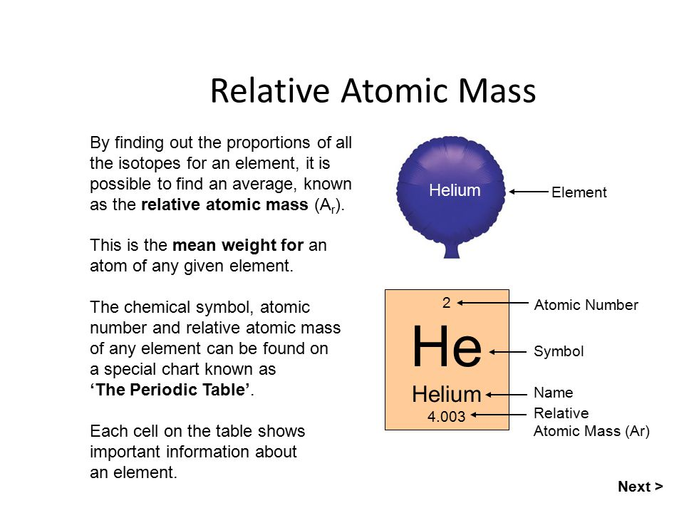 Atoms Atoms Are The Building Blocks For The Whole Universe Ppt