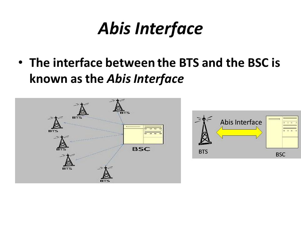 Abis Interface The interface between the BTS and the BSC is known as the Abis Interface