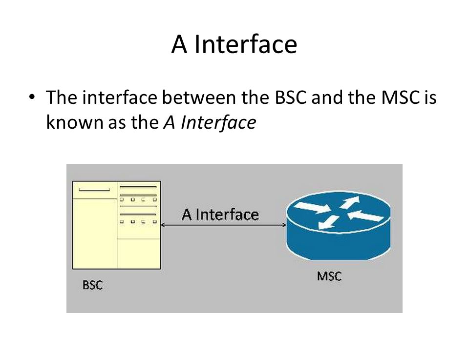 A Interface The interface between the BSC and the MSC is known as the A Interface