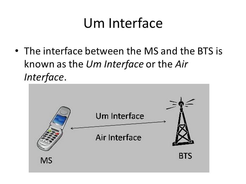 Um Interface The interface between the MS and the BTS is known as the Um Interface or the Air Interface.