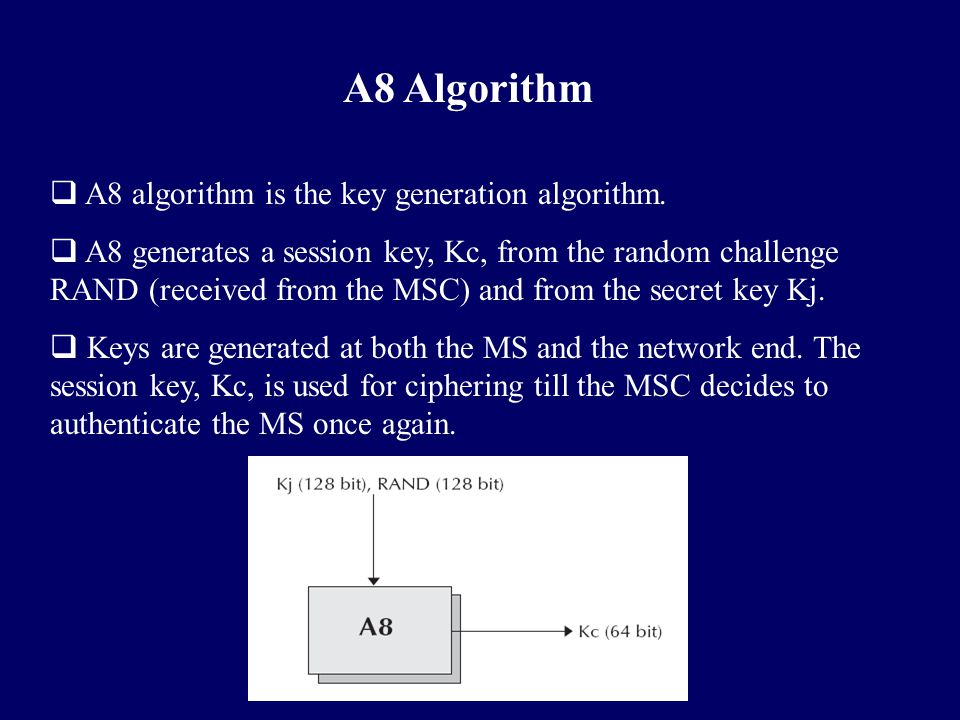 A8 Algorithm A8 algorithm is the key generation algorithm.