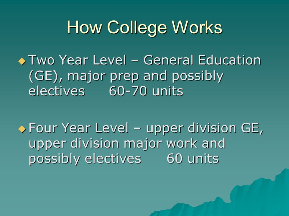 How College Works Two Year Level – General Education (GE), major prep and possibly electives units.