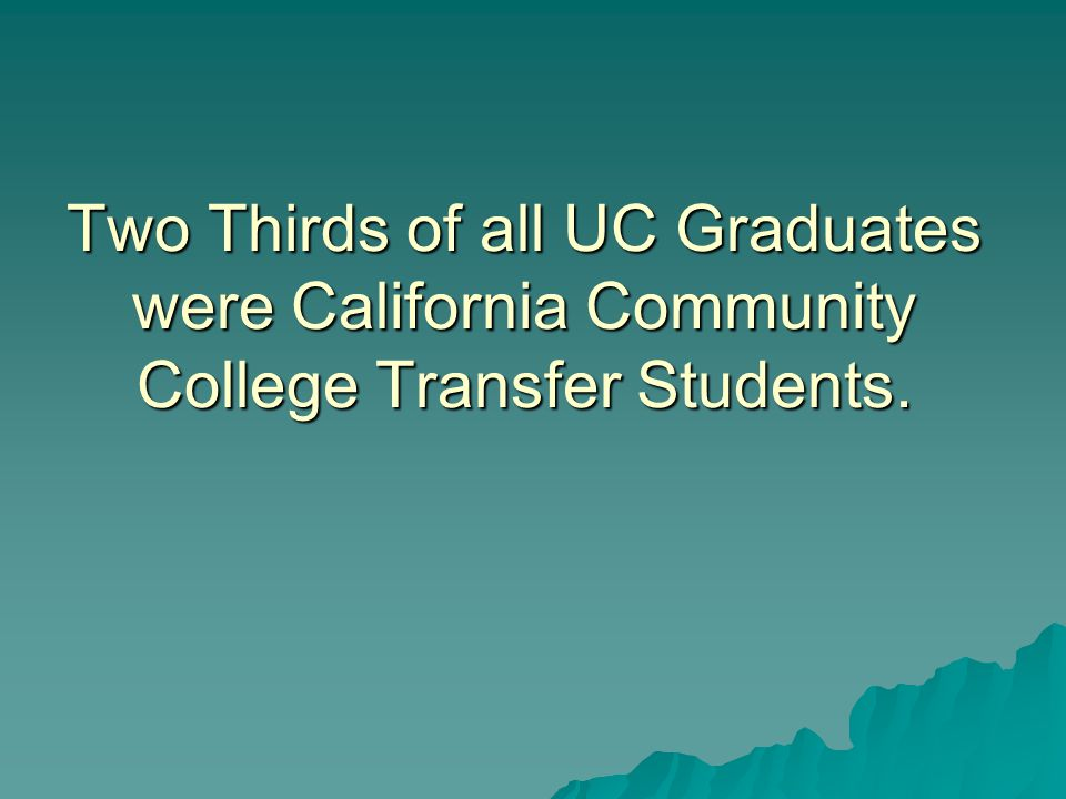 Two Thirds of all UC Graduates were California Community College Transfer Students.