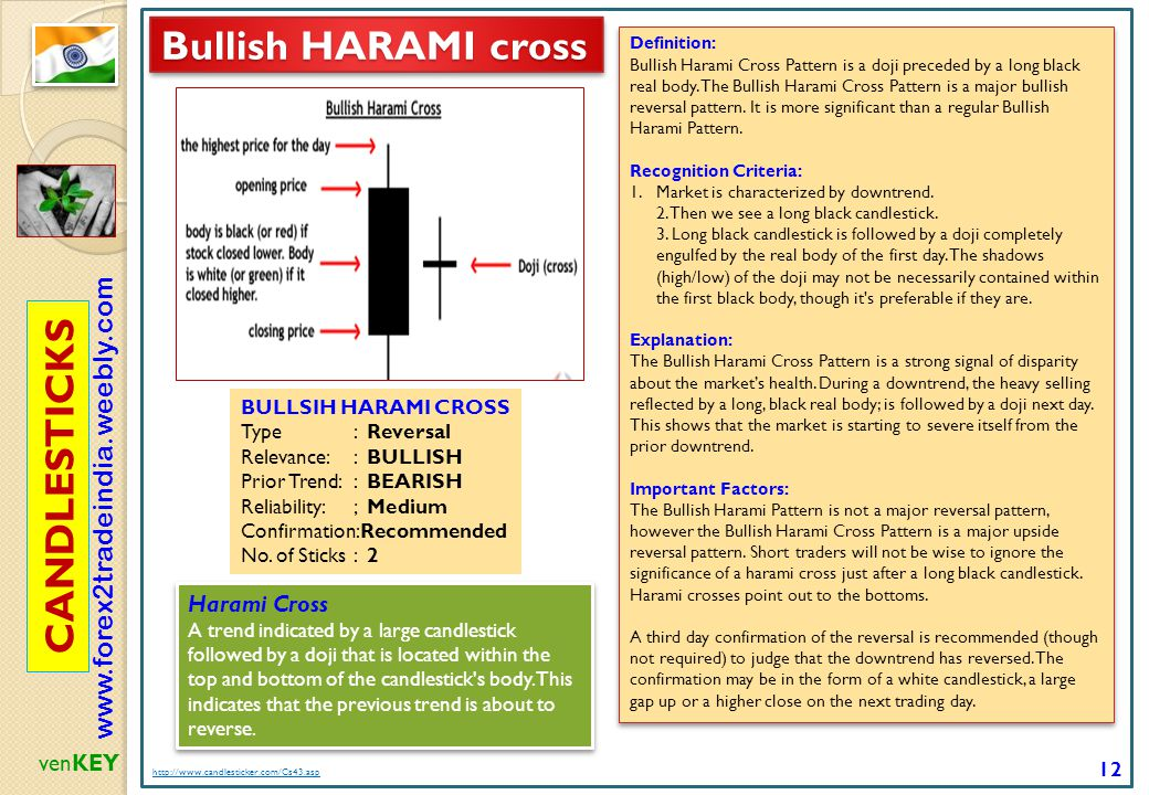 Forex crosses definition