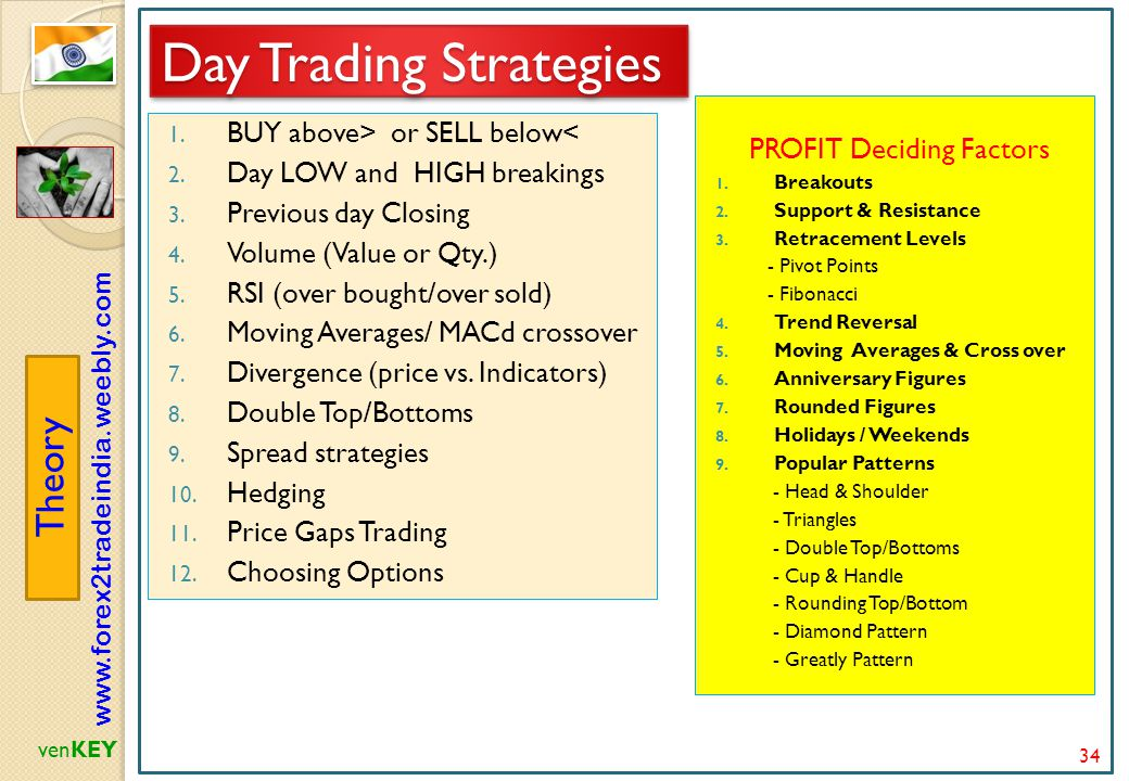 Day trading tax strategies