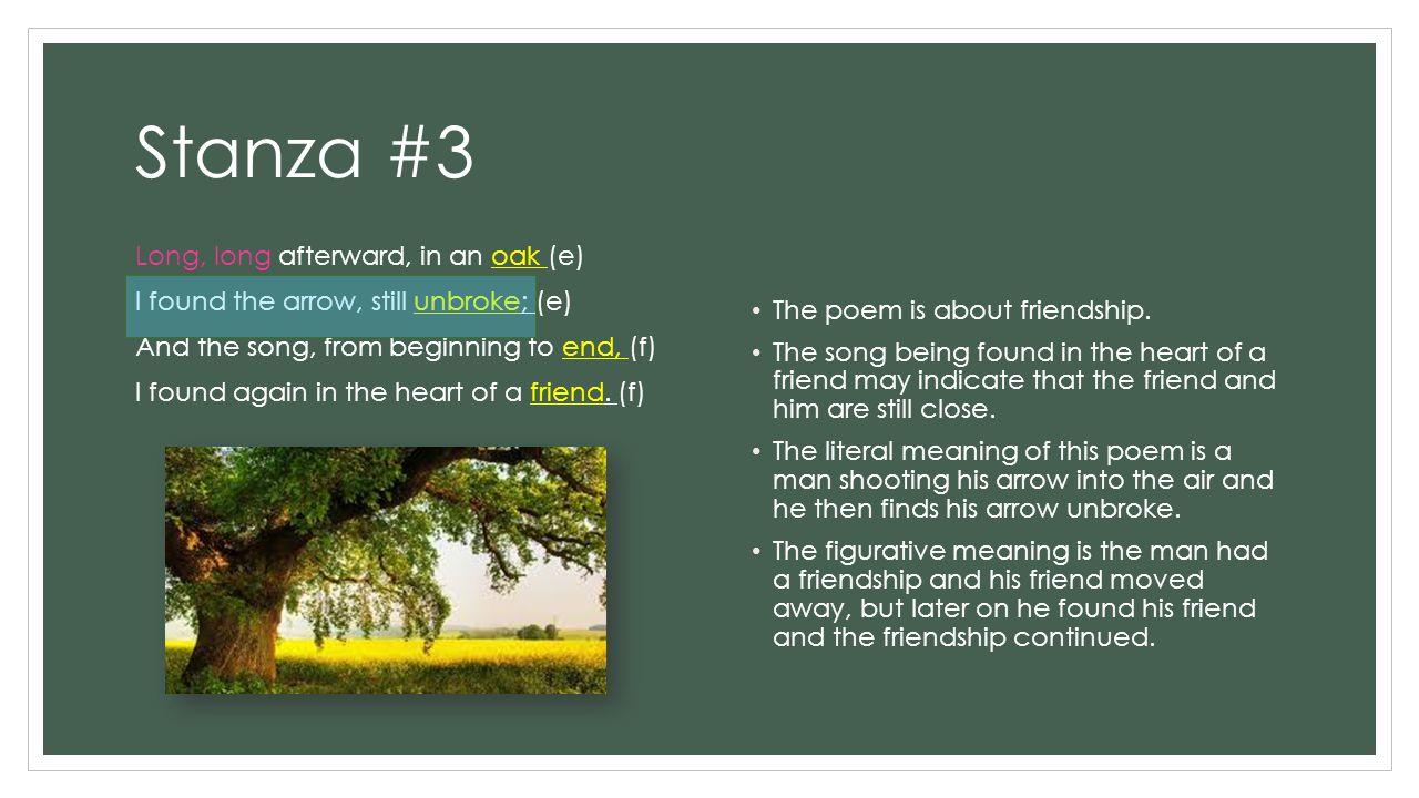 By Henry Wadsworth Longfellow Powerpoint Made By Madison Webster