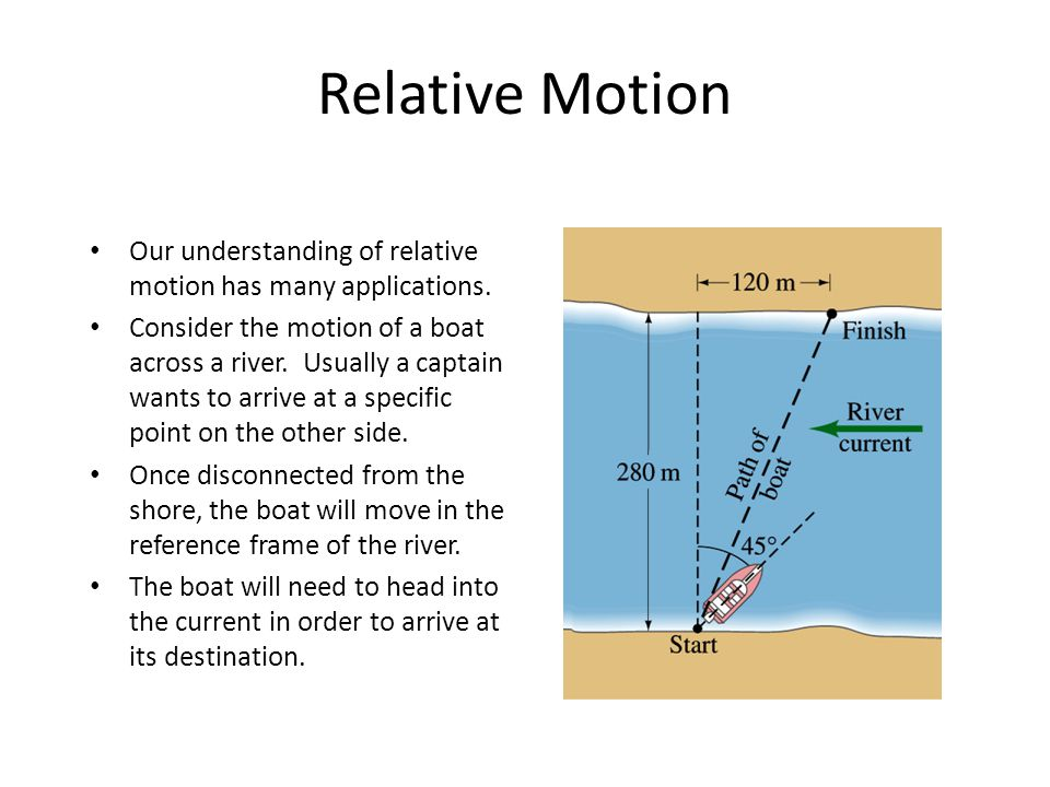 Relative Motion Our understanding of relative motion has many applications.