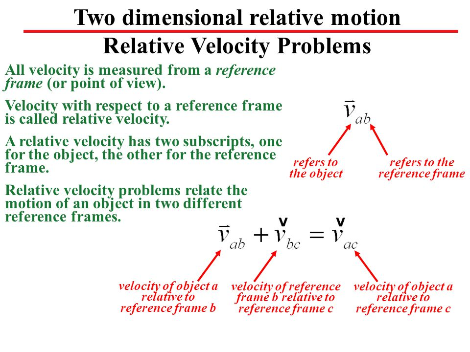 Two dimensional relative motion Relative Velocity Problems
